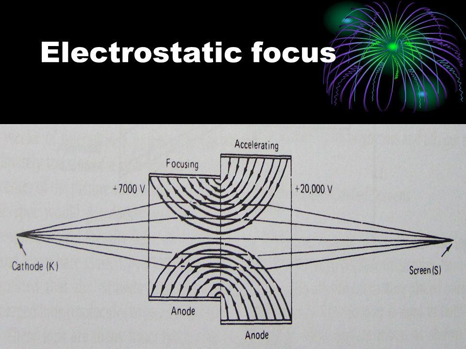 Electrostatic focus