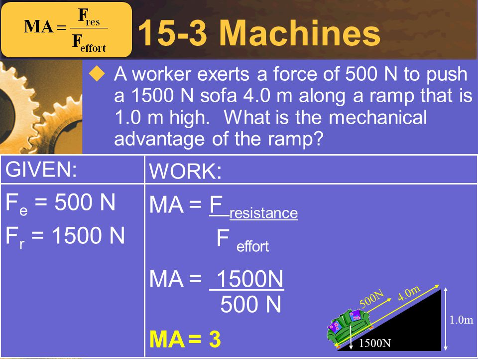 15-3 Machines  A worker exerts a force of 500 N to push a 1500 N sofa 4.0 m along a ramp that is 1.0 m high. What is the mechanical advantage of the