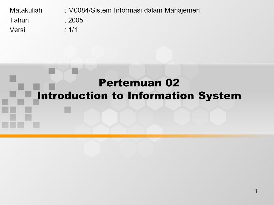 1 Pertemuan 02 Introduction to Information System Matakuliah: M0084/Sistem Informasi dalam Manajemen Tahun: 2005 Versi: 1/1