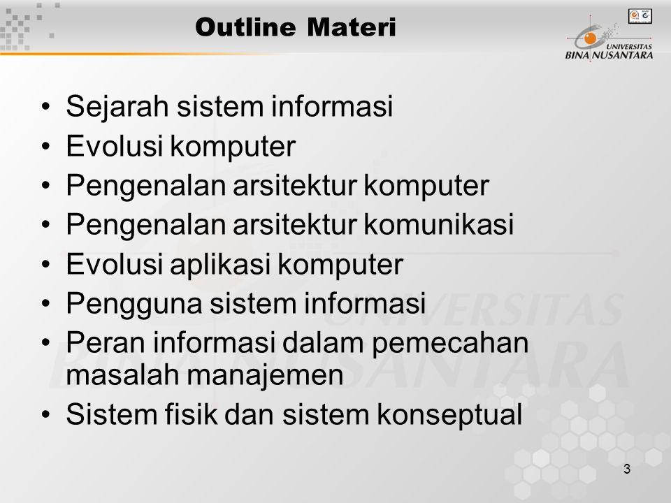 3 Outline Materi Sejarah sistem informasi Evolusi komputer Pengenalan arsitektur komputer Pengenalan arsitektur komunikasi Evolusi aplikasi komputer Pengguna sistem informasi Peran informasi dalam pemecahan masalah manajemen Sistem fisik dan sistem konseptual