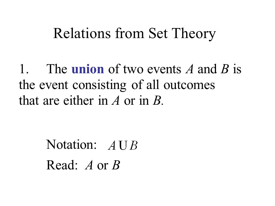 Relations from Set Theory 1.