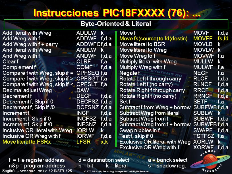 * Pepe © 2002 Microchip Technology Incorporated. All Rights Reserved. Sagitrón Jornadas MMIV / 2-INSTR / 24 Bit-Oriented Operations Bit clear f BCF f,
