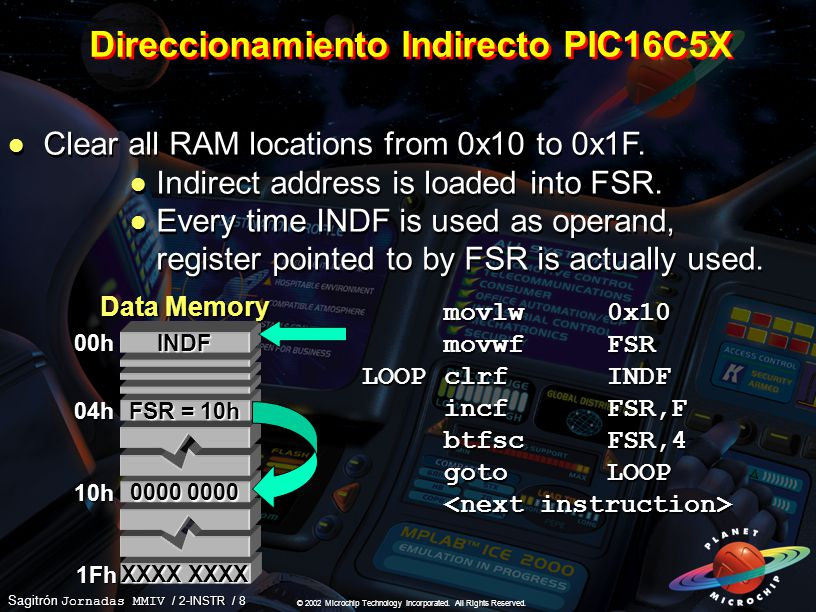 * Pepe © 2002 Microchip Technology Incorporated. All Rights Reserved. Sagitrón Jornadas MMIV / 2-INSTR / 7 5-bit indirect address from the FSR (File S