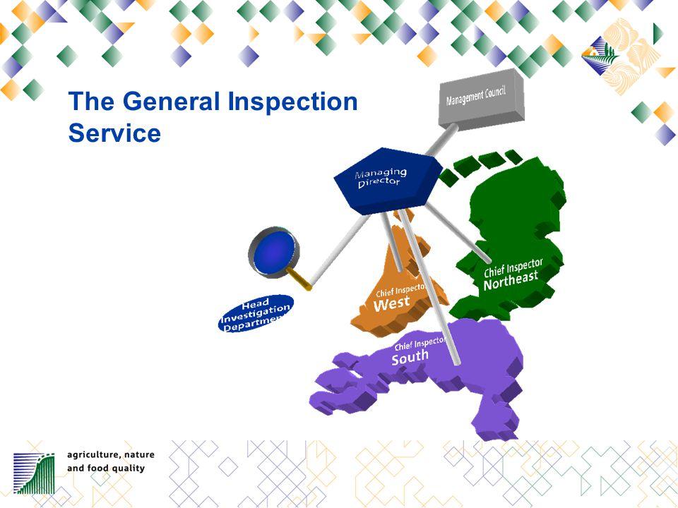 Recommendations (essentials & necessities) Improve international agreements More cooperation Monitoring mail EU-Twix Parcels Internet