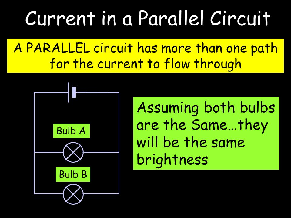 Current in a Parallel Circuit A PARALLEL circuit has more than one path for the current to flow through Bulb A Bulb B Assuming both bulbs are the Same