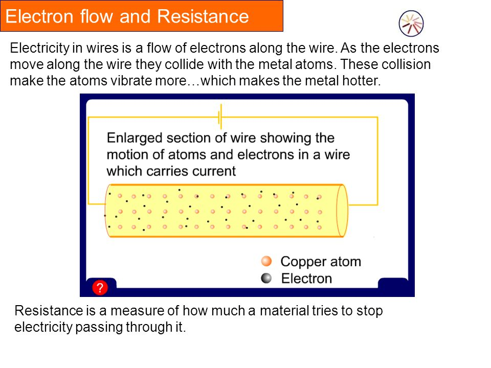 Electron flow and Resistance Electricity in wires is a flow of electrons along the wire. As the electrons move along the wire they collide with the me