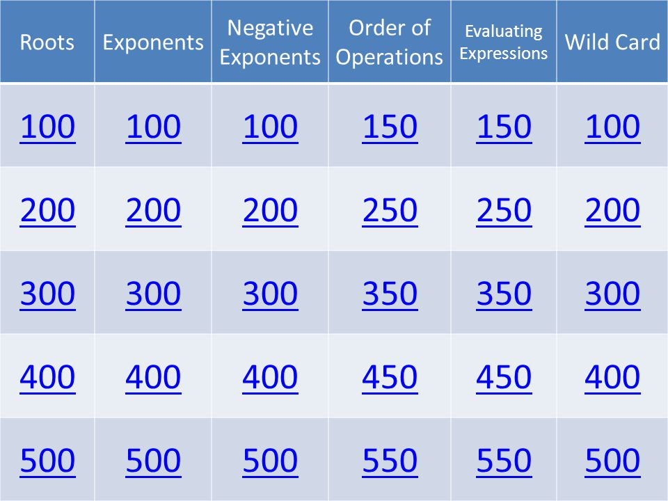 RootsExponents Negative Exponents Order of Operations Evaluating Expressions Wild Card 100 150 100 200 250 200 300 350 300 400 450 400 500 550 500