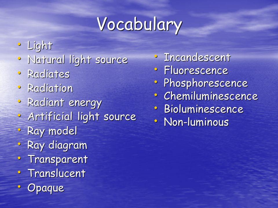 Vocabulary Light Light Natural light source Natural light source Radiates Radiates Radiation Radiation Radiant energy Radiant energy Artificial light
