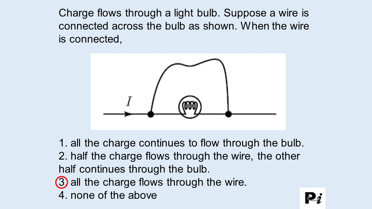 Charge flows through a light bulb. Suppose a wire is connected across the bulb as shown.