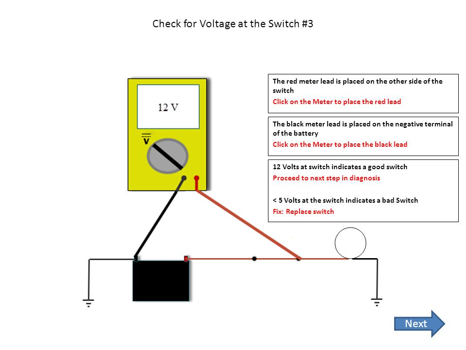 Next Check for Voltage at the Switch #2 The red meter lead is placed on the side of the switch closest to the battery Click on the Meter to place the red lead The black meter lead is placed on the negative terminal of the battery Click on the Meter to place the black lead 12 Volts at switch indicates a good switch Proceed to next step in diagnosis < 5 Volts at the switch indicates a bad wire from positive terminal of battery to switch Fix: Replace Wire from positive terminal of battery to switch