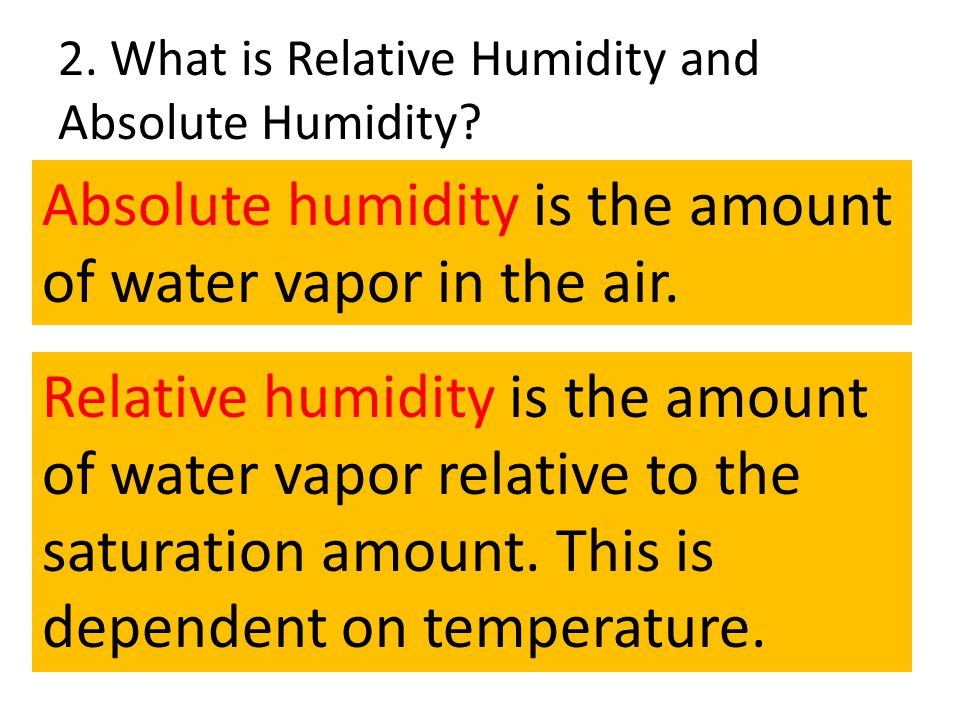 Absolute humidity is the amount of water vapor in the air.