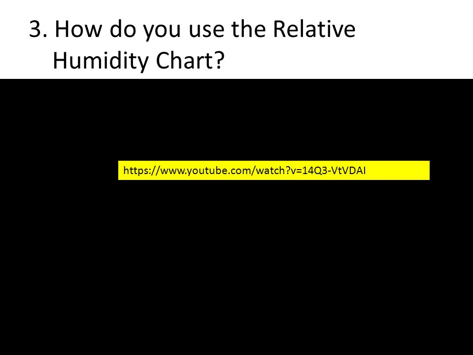 3. How do you use the Relative Humidity Chart? https://www.youtube.com/watch?v=14Q3-VtVDAI