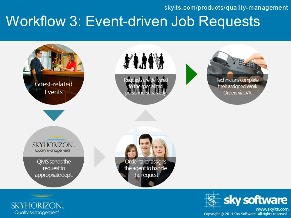 Workflow 4: Job Requests based on Guest Preferences skyits.com/products/quality-management Upon check-in procedure on the PMS QMS sends the request to appropriate dept.