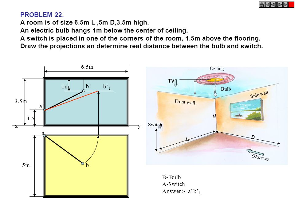 PROBLEM 22.A room is of size 6.5m L,5m D,3.5m high.