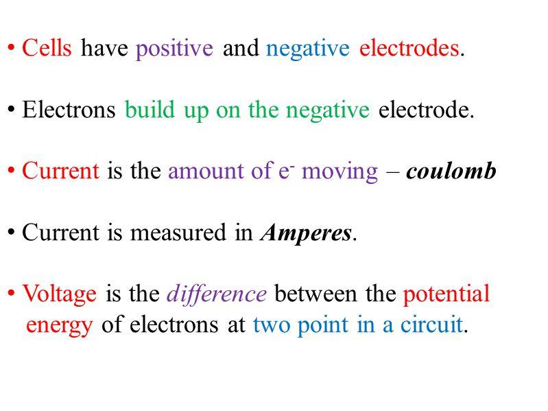 + electrode - electrode electrolyte paste 5.5 Volt battery 5.5 Volts 0 Volts