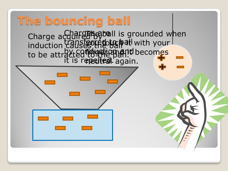The bouncing ball Charge acquired by induction causes the ball to be attracted to the pan.