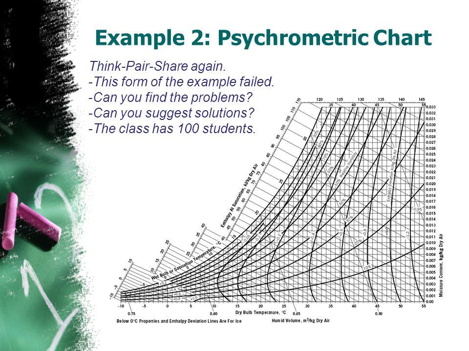 Example 2: Psychrometric Chart Think-Pair-Share again.