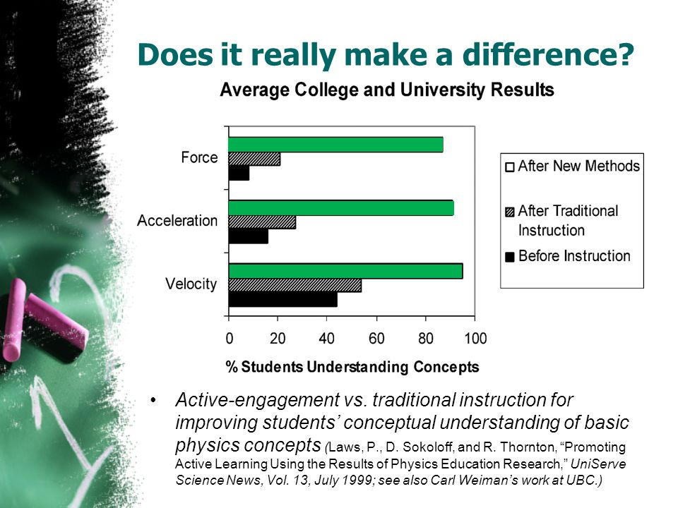 Does it really make a difference? Active-engagement vs. traditional instruction for improving students' conceptual understanding of basic physics conc
