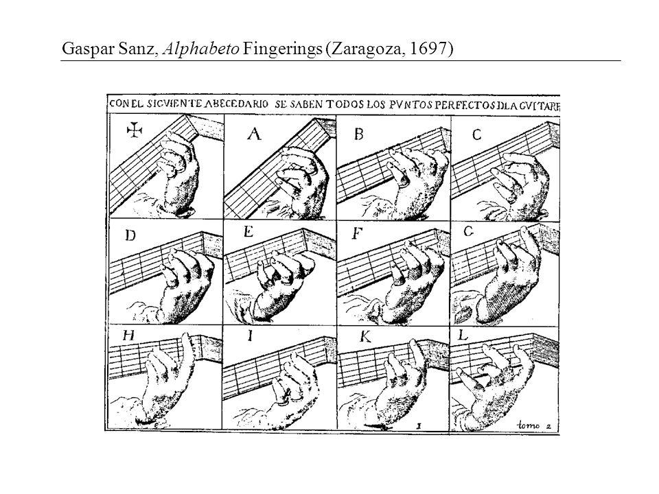 Gaspar Sanz, Alphabeto Fingerings (Zaragoza, 1697)