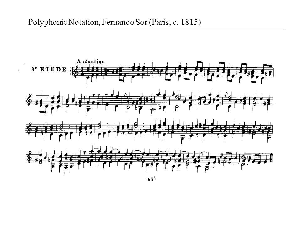 Polyphonic Notation, Fernando Sor (Paris, c. 1815)