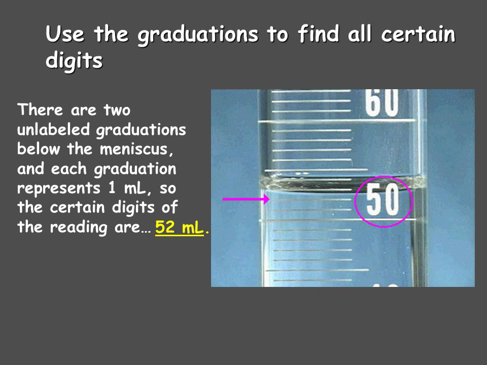 Use the graduations to find all certain digits There are two unlabeled graduations below the meniscus, and each graduation represents 1 mL, so the certain digits of the reading are… 52 mL.
