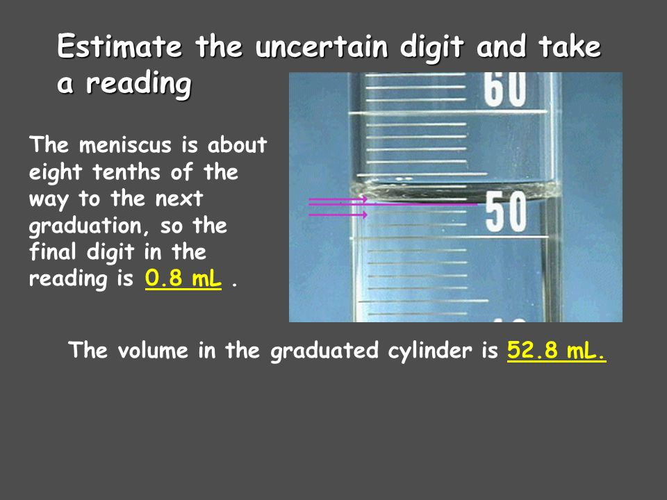 Estimate the uncertain digit and take a reading The meniscus is about eight tenths of the way to the next graduation, so the final digit in the reading is.