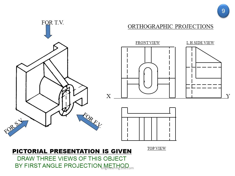 FOR T.V. FOR F.V. FOR S.V. PICTORIAL PRESENTATION IS GIVEN DRAW THREE VIEWS OF THIS OBJECT BY FIRST ANGLE PROJECTION METHOD 9 9 ORTHOGRAPHIC PROJECTIO