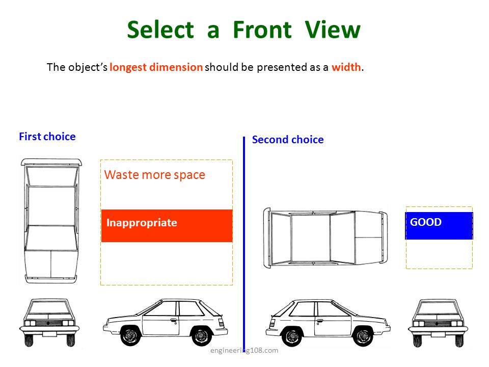 Select a Front View The object's longest dimension should be presented as a width.
