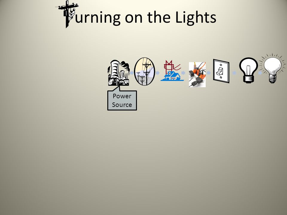 urning on the Lights Technology to Generate Electricity