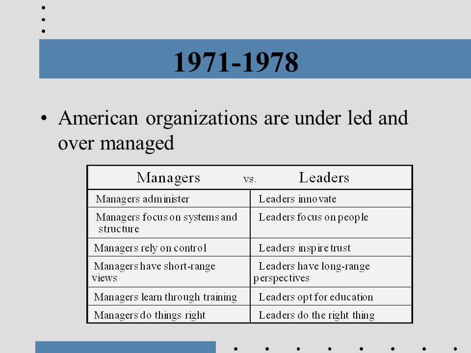 1971-1978 American organizations are under led and over managed