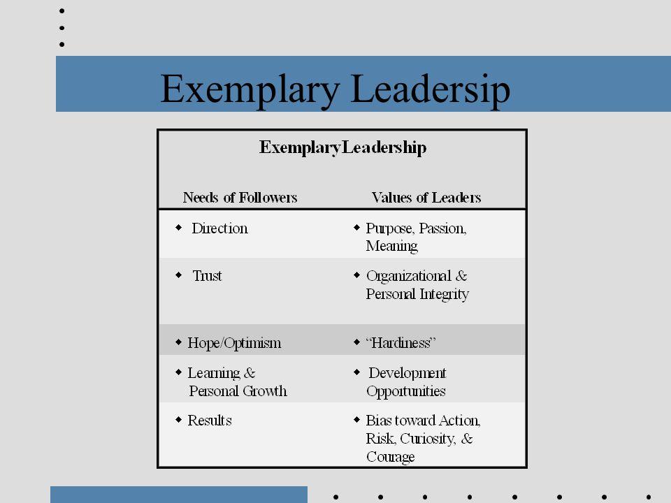 Exemplary Leadersip