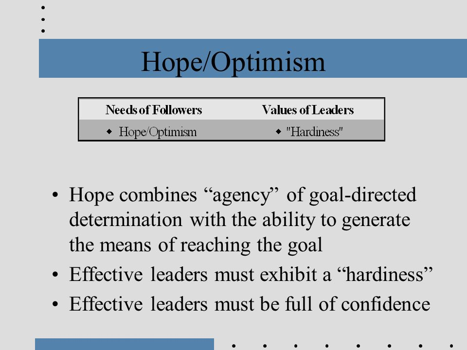 """Hope/Optimism Hope combines """"agency"""" of goal-directed determination with the ability to generate the means of reaching the goal Effective leaders must"""
