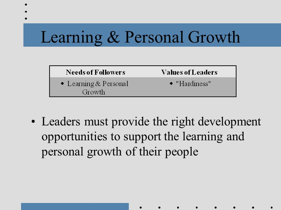 Learning & Personal Growth Leaders must provide the right development opportunities to support the learning and personal growth of their people