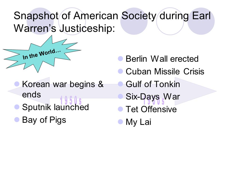 In the World… Snapshot of American Society during Earl Warren's Justiceship: Korean war begins & ends Sputnik launched Bay of Pigs Berlin Wall erected