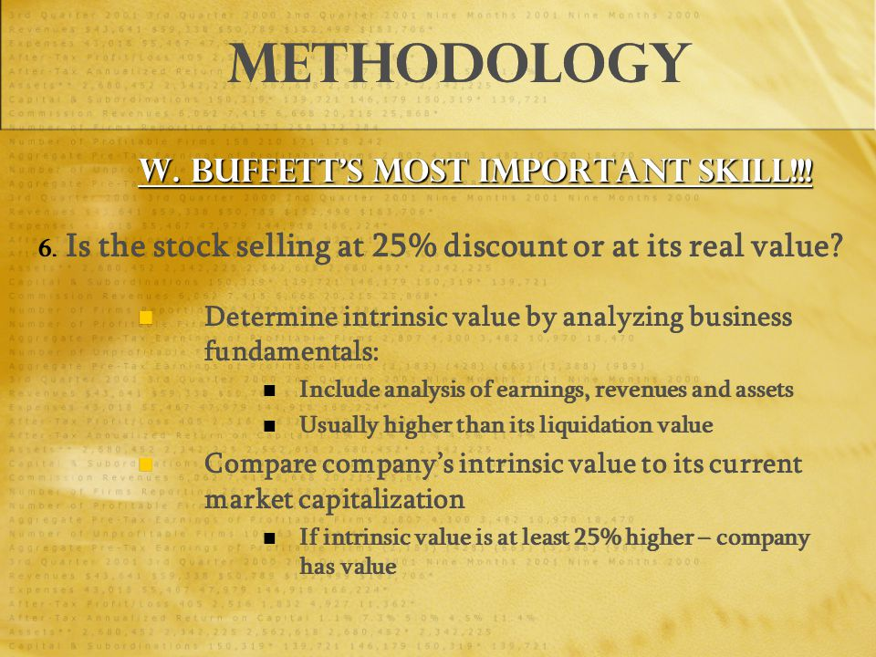 Methodology W. Buffett's most important skill!!. 6.