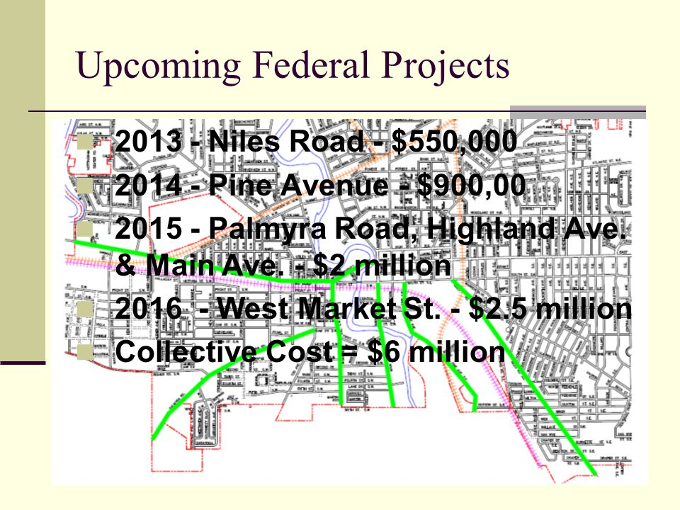 Upcoming Federal Projects 2013 - Niles Road - $550,000 2014 - Pine Avenue - $900,00 2015 - Palmyra Road, Highland Ave. & Main Ave. - $2 million 2016 -