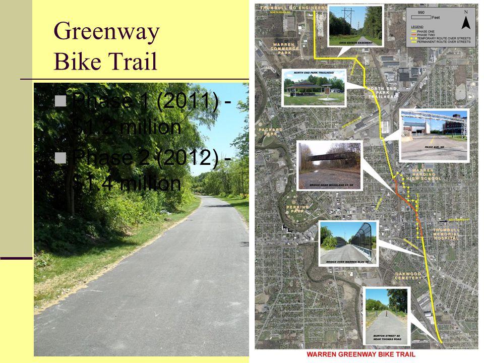 Greenway Bike Trail Phase 1 (2011) - $1.2 million Phase 2 (2012) - $1.4 million