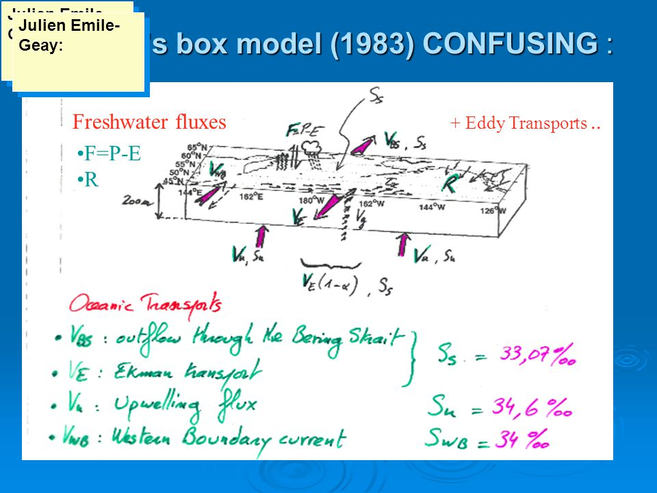 Warren's box model (1983) CONFUSING : Freshwater fluxes : F=P-E R + Eddy Transports..