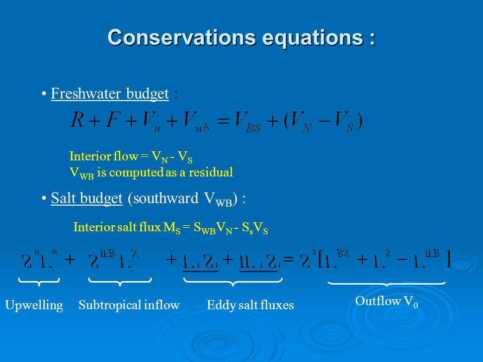 Conservations equations : Freshwater budget : Interior flow = V N - V S V WB is computed as a residual Salt budget (southward V WB ) : Eddy salt fluxes Outflow V 0 Interior salt flux M S = S WB V N - S s V S Subtropical inflowUpwelling