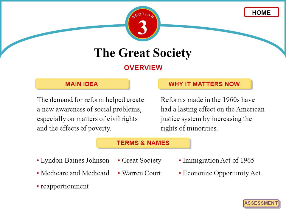 3 The Great Society HOME TERMS & NAMES Lyndon Baines Johnson Medicare and Medicaid reapportionment Immigration Act of 1965 Economic Opportunity Act Gr