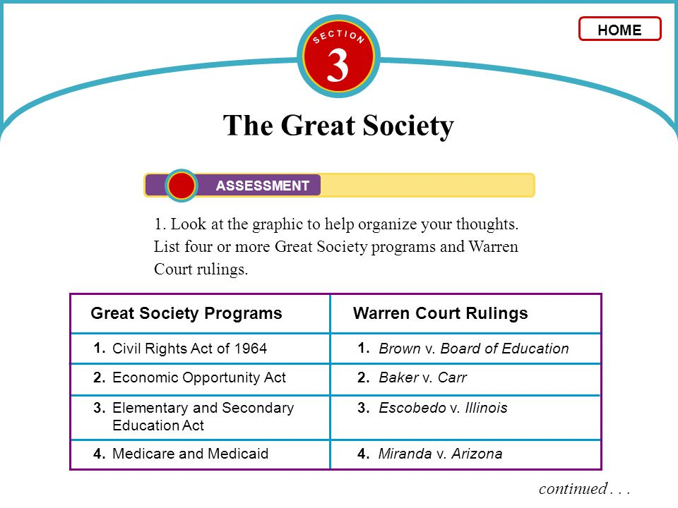 3 The Great Society 1. Look at the graphic to help organize your thoughts. List four or more Great Society programs and Warren Court rulings. continue