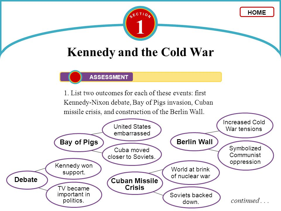 1 Kennedy and the Cold War ASSESSMENT 1. List two outcomes for each of these events: first Kennedy-Nixon debate, Bay of Pigs invasion, Cuban missile c