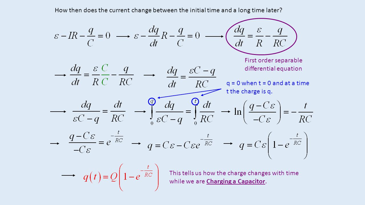 How then does the current change between the initial time and a long time later.