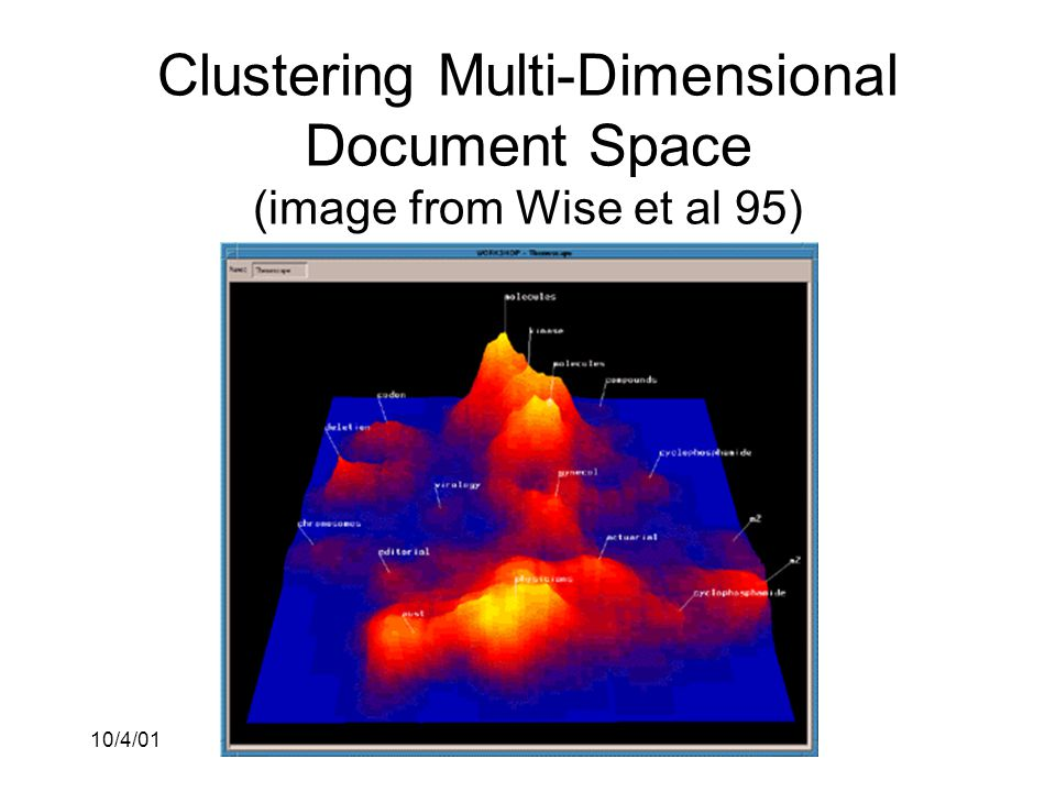 10/4/01 IS202: Information Organization & Retrieval Clustering Multi-Dimensional Document Space (image from Wise et al 95)