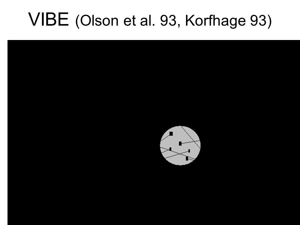 10/4/01 IS202: Information Organization & Retrieval VIBE (Olson et al. 93, Korfhage 93)