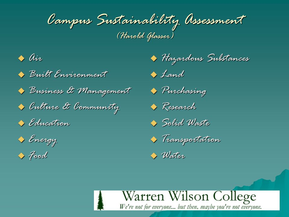 Campus Sustainability Assessment (Harold Glasser)  Air  Built Environment  Business & Management  Culture & Community  Education  Energy  Food  Hazardous Substances  Land  Purchasing  Research  Solid Waste  Transportation  Water