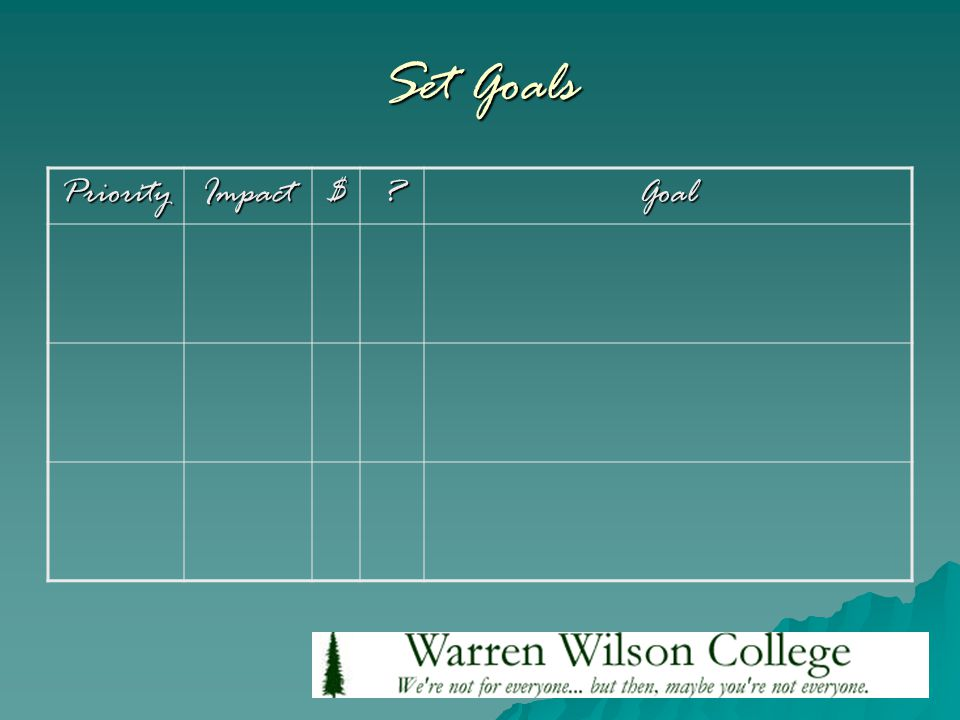 Set Goals PriorityImpact$ Goal