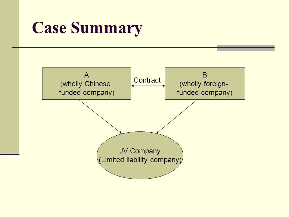 Case Summary A (wholly Chinese funded company) B (wholly foreign- funded company) JV Company (Limited liability company) Contract