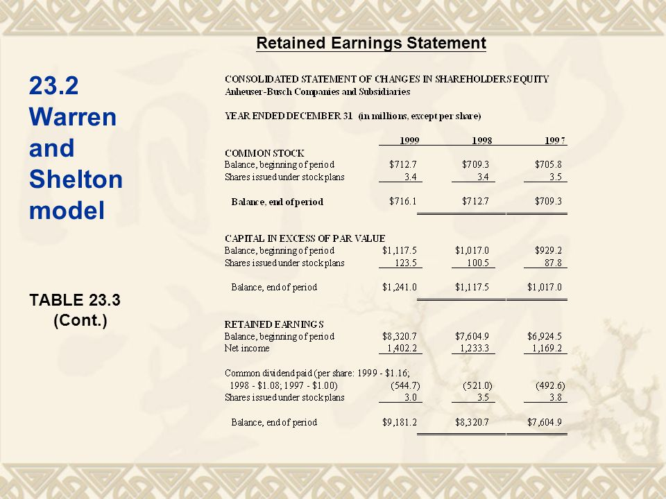 23.2 Warren and Shelton model TABLE 23.3 (Cont.) Retained Earnings Statement