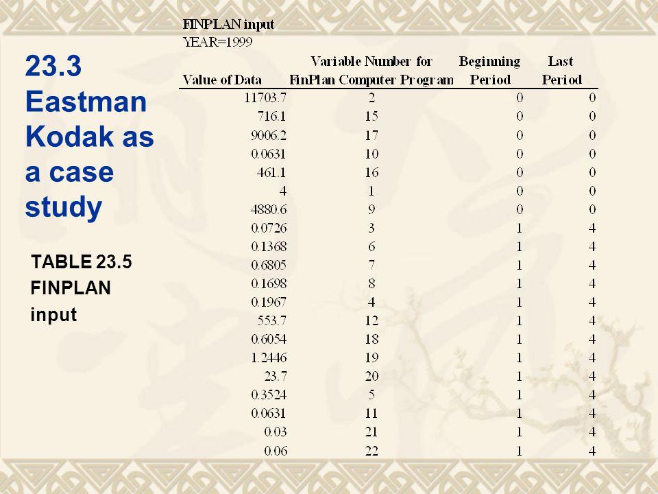 23.3 Eastman Kodak as a case study TABLE 23.5 FINPLAN input